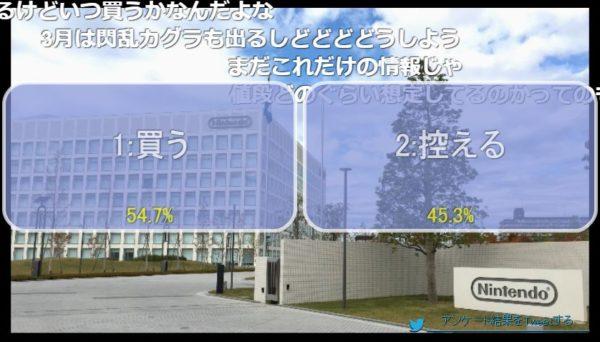 【速報】任天堂新作ゲーム機「Nintendo Switch(NX)」映像に対するユーザーの反応 買う54.7% 見送る45.3% 「最強ハードの誕生や」「でかい」