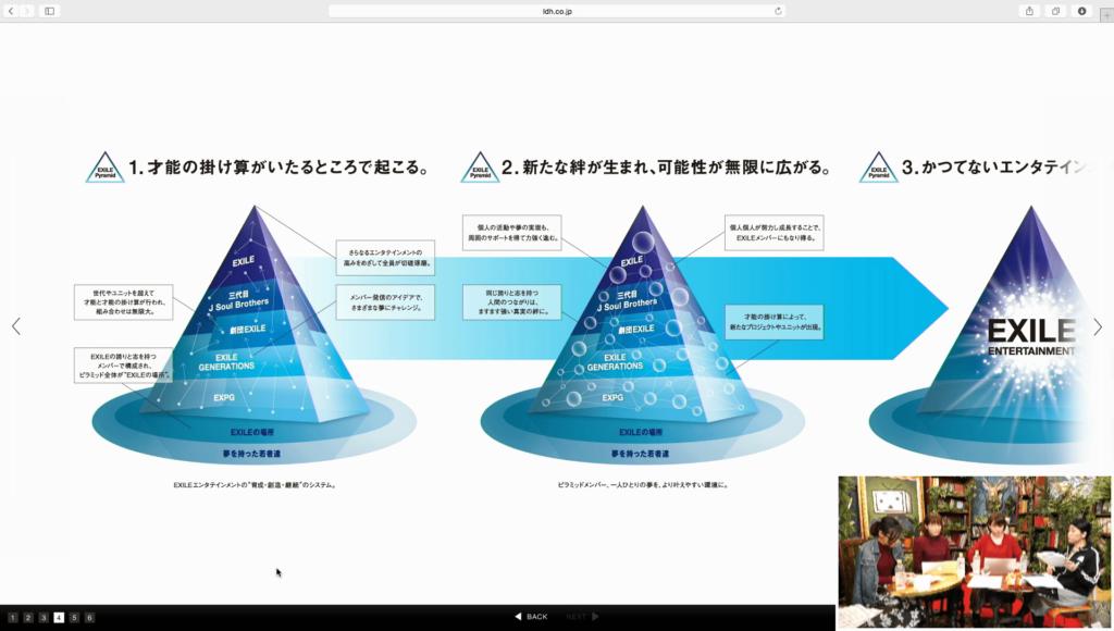 https://expg.jp/pyramid/