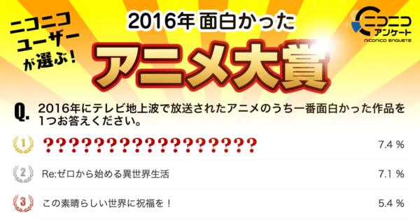 2016年「TVアニメ」大賞 niconicoユーザー30万人超のビッグデータから見るネットアニオタ民の動向