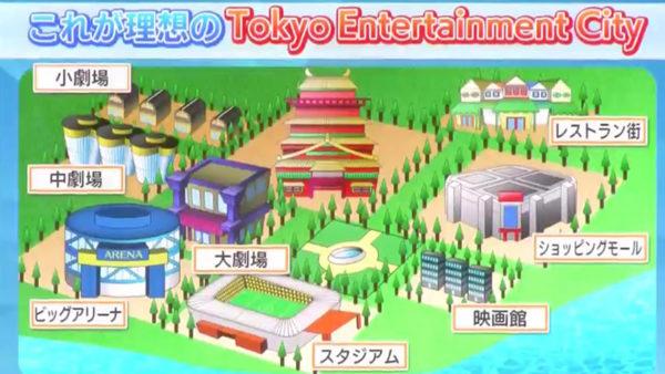 """元AKB48高橋みなみが""""Tokyo Entertainment City 構想""""を小池都知事にプレゼン。「ここに行けば日本のエンタメが体験出来るというような、劇場の集積地を作りたい」"""