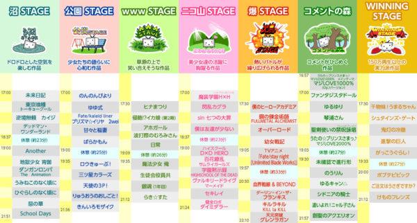 総勢60作品以上のアニメ第1話が集う「ニコニコANIME FES 2018」が8月19日に開催 テーマが異なる7つの生放送を行き来して楽しもう!