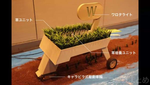 """ネットの""""w""""の数だけ現実で草を植えるプランターが開発される「世界が草まみれになるわwwww」"""