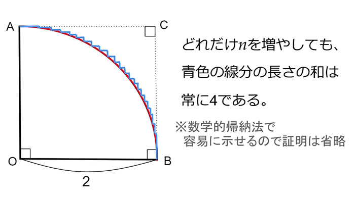 円 周 率 公式