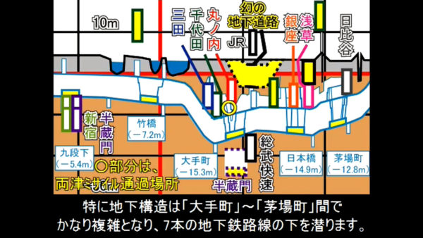 """地上駅との""""標高差""""は60メートル!? 地下鉄の""""地形""""を解説した「鉄道登山学」が興味深い"""