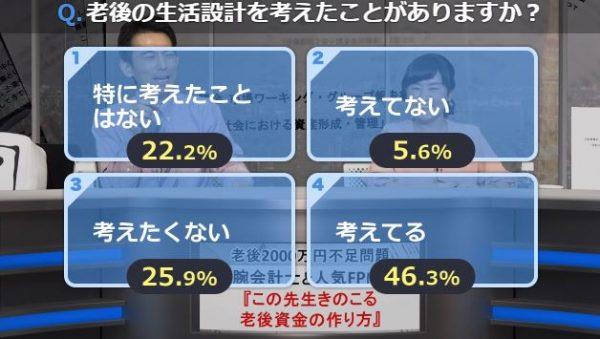 """誤解されがちな""""老後資金2000万円問題""""の真意を『さおだけ屋はなぜ潰れないのか?』著者が解説――日本は地獄なのに米国の70歳以上の資産が3倍になった理由"""