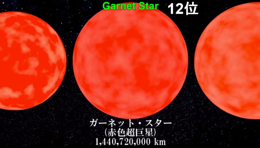 大きい 順 惑星