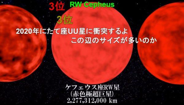 夜空の星の大きさをランキングしてみた! アルタイル、デネヴ…一度は聞いたことがある恒星の直径がケタ違いにデカすぎな件「宇宙ヤバイ」