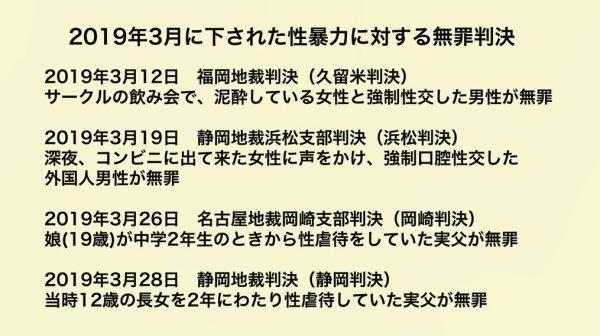 性暴力に無罪判決がくだるのは何故なのか? 衝撃の判決理由から、課題が山積みすぎる日本の性犯罪に関する刑法を考える