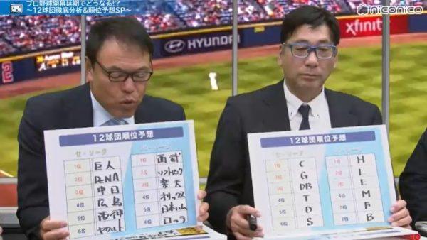 プロ野球2020年シーズン開幕に向けて、元プロ選手・駒田徳広&ギャオス内藤が12球団順位予想&戦力分析!