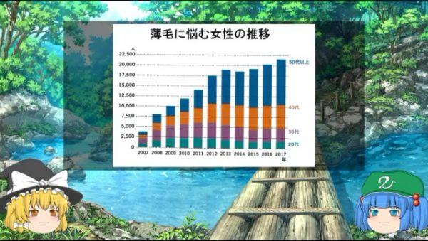 """""""シャンプーのやりすぎ""""が薄毛の原因? 江戸~明治までは月2回…シャンプーの回数の歴史的な変化から、薄毛についてちょっとマジメに考えてみた"""