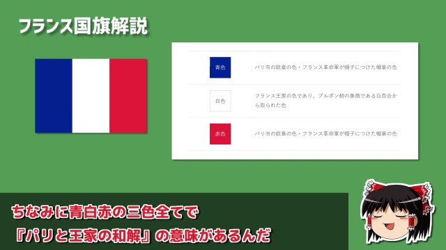 国旗 フランス