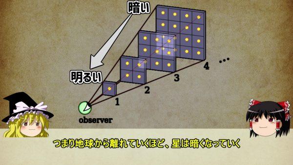 夜空が暗いのはなぜ? そのナゾを解き明かす宇宙の神秘「オルバースのパラドックス」について分かりやすく解説してみた